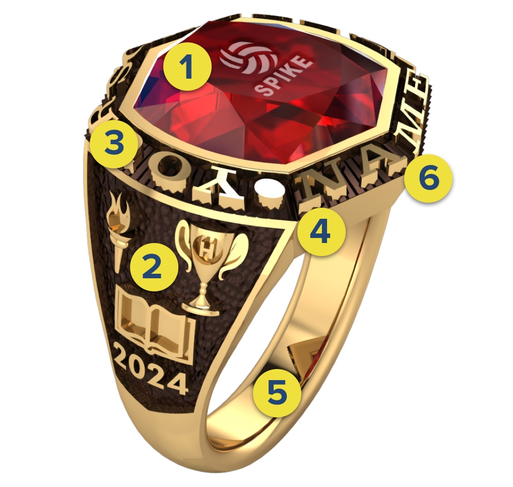 Image of a Kendra Scott College ring, with numbers on it to show where , the corresponding information is ; talking about